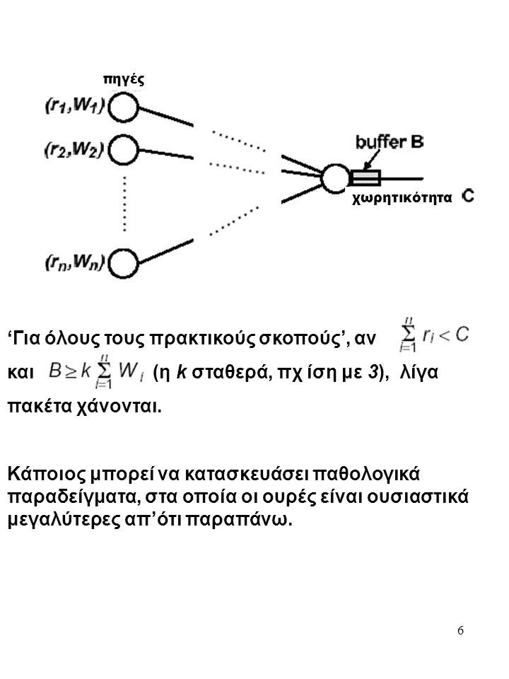 6 πηγές χωρητικότητα 'Για όλους τους πρακτικούς σκοπούς', αν και (η k σταθερά, πχ ίση με 3), λίγα πακέτα χάνονται.