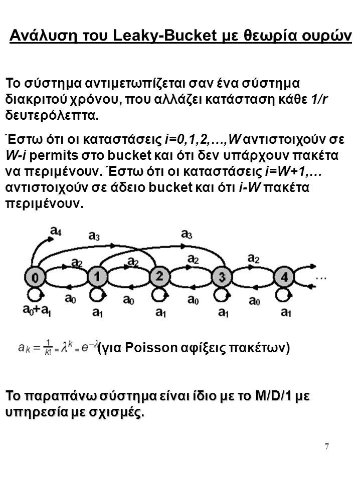 7 Ανάλυση του Leaky-Bucket με θεωρία ουρών Το σύστημα αντιμετωπίζεται σαν ένα σύστημα διακριτού χρόνου, που αλλάζει κατάσταση κάθε 1/r δευτερόλεπτα.