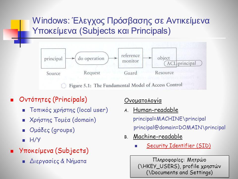 Windows: Έλεγχος Πρόσβασης σε Αντικείμενα Υποκείμενα (Subjects και Principals) Ονοματολογία A.