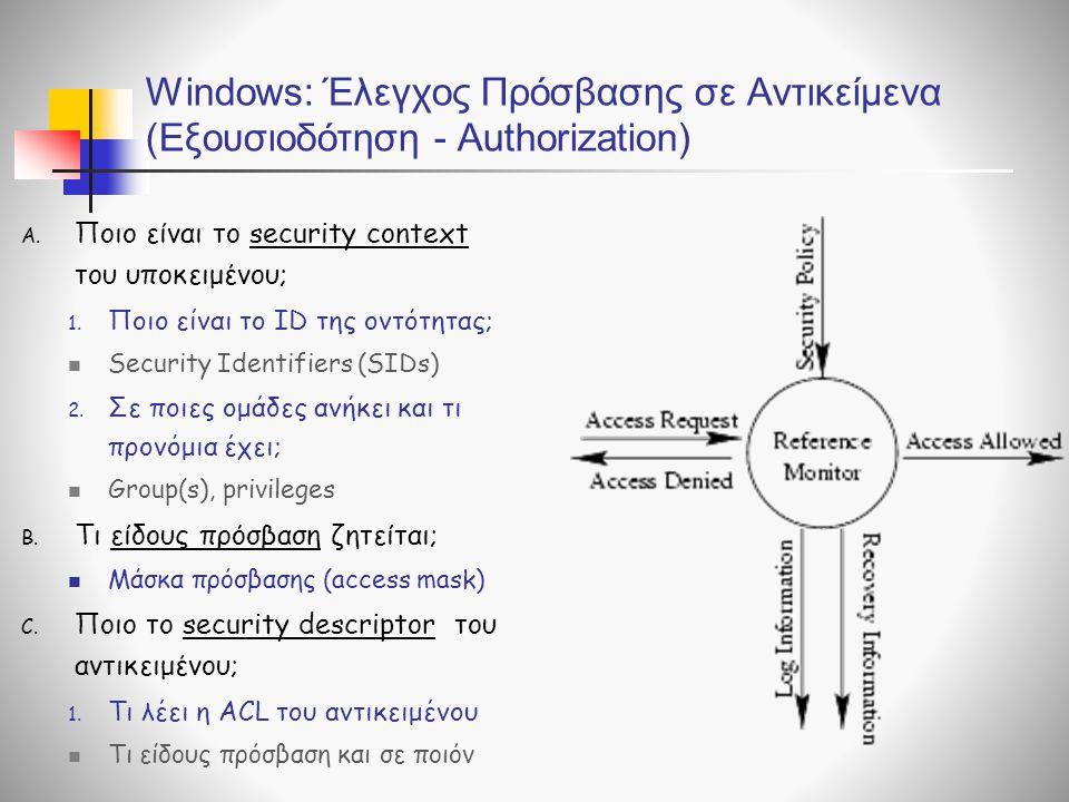 Windows: Έλεγχος Πρόσβασης σε Αντικείμενα (Εξουσιοδότηση - Authorization) A.