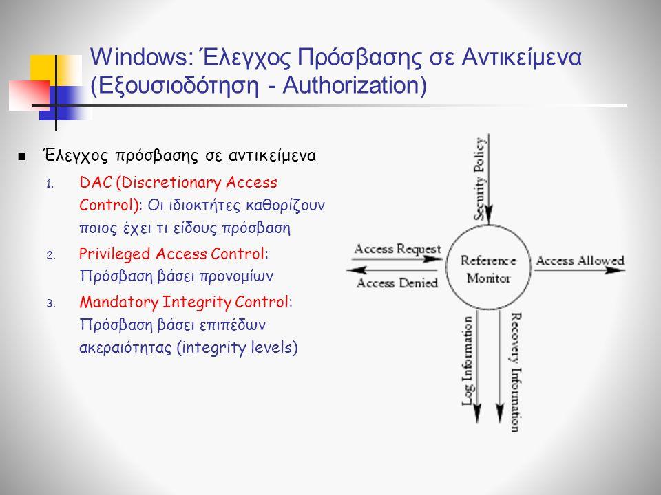 Windows: Έλεγχος Πρόσβασης σε Αντικείμενα (Εξουσιοδότηση - Authorization)  Έλεγχος πρόσβασης σε αντικείμενα 1.