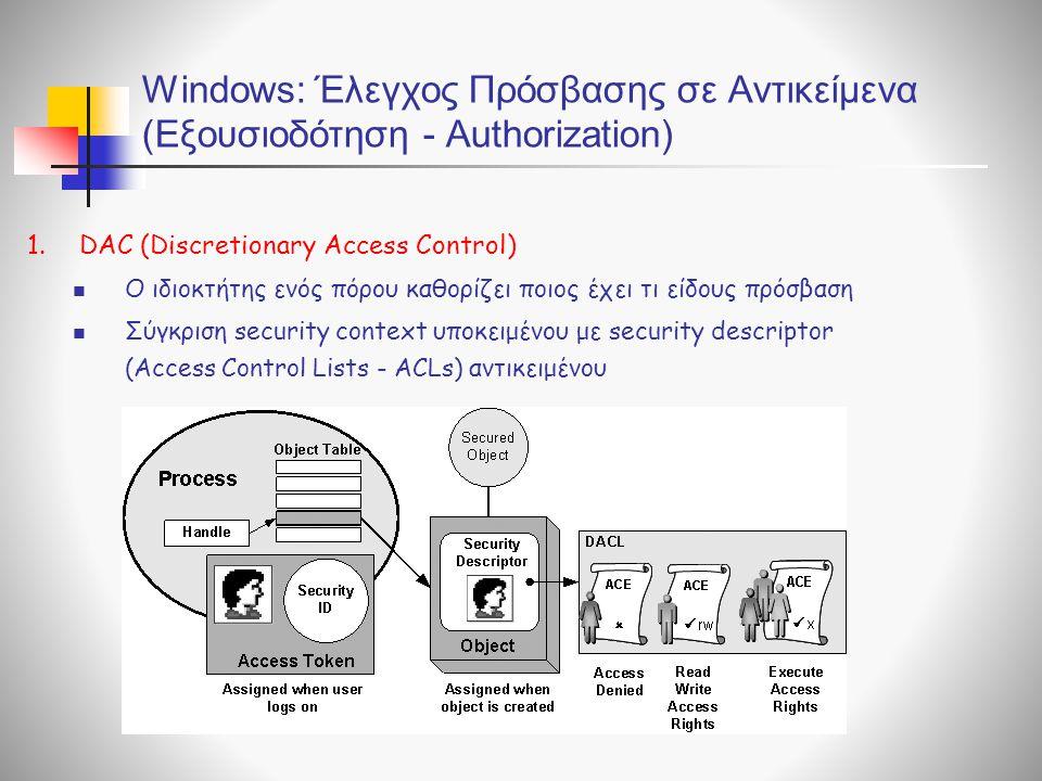 Windows: Έλεγχος Πρόσβασης σε Αντικείμενα (Εξουσιοδότηση - Authorization) 1.DAC (Discretionary Access Control)  Ο ιδιοκτήτης ενός πόρου καθορίζει ποιος έχει τι είδους πρόσβαση  Σύγκριση security context υποκειμένου με security descriptor (Access Control Lists - ACLs) αντικειμένου