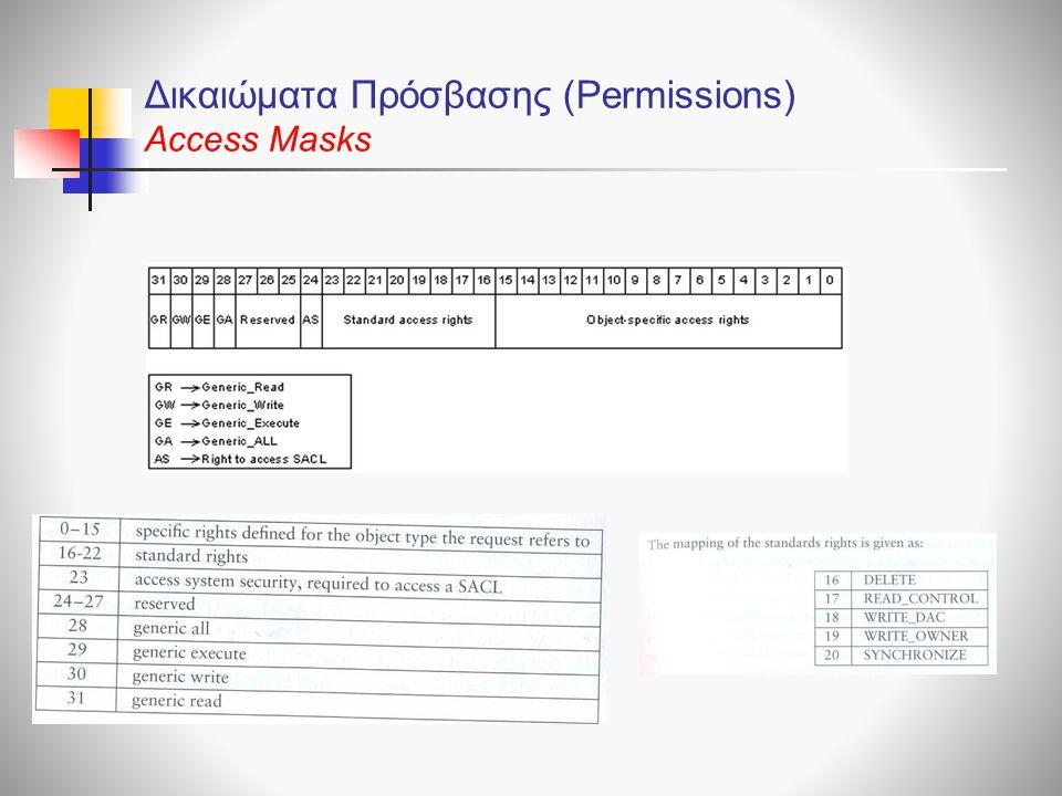 Δικαιώματα Πρόσβασης (Permissions) Access Masks
