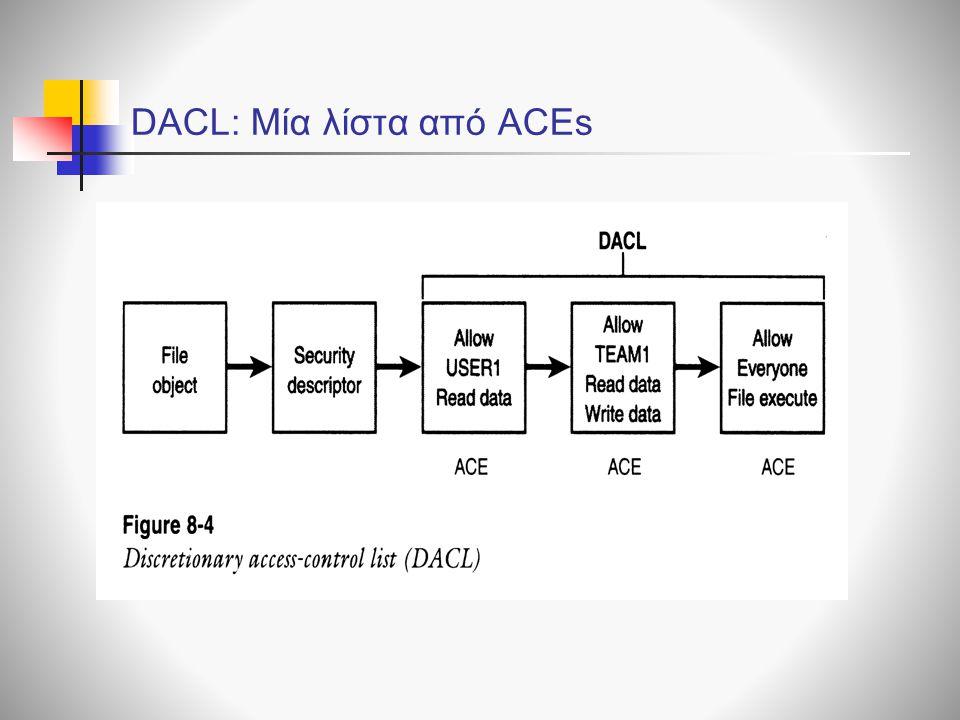 DACL: Μία λίστα από ACEs