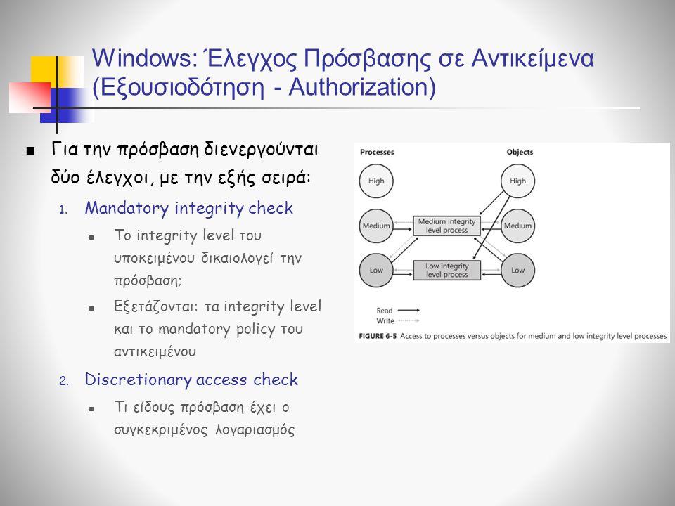 Windows: Έλεγχος Πρόσβασης σε Αντικείμενα (Εξουσιοδότηση - Authorization)  Για την πρόσβαση διενεργούνται δύο έλεγχοι, με την εξής σειρά: 1.