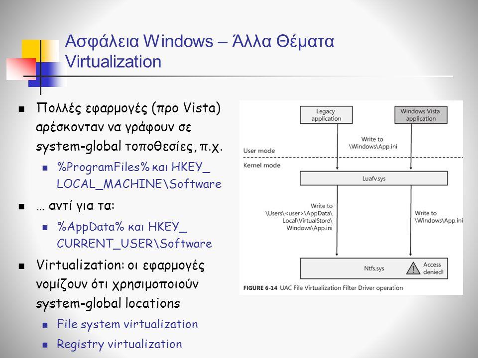 Ασφάλεια Windows – Άλλα Θέματα Virtualization  Πολλές εφαρμογές (προ Vista) αρέσκονταν να γράφουν σε system-global τοποθεσίες, π.χ.