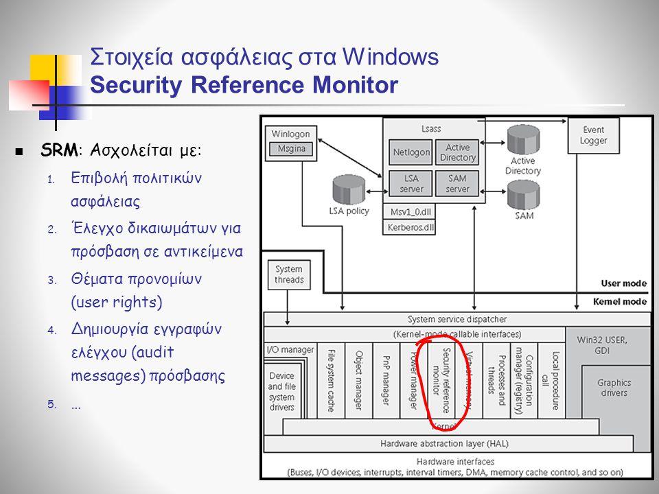 Στοιχεία ασφάλειας στα Windows Security Reference Monitor  SRM: Ασχολείται με: 1.