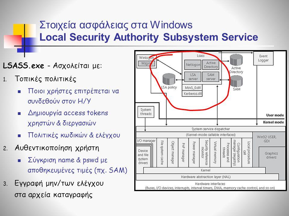 Στοιχεία ασφάλειας στα Windows Local Security Authority Subsystem Service LSASS.exe - Ασχολείται με: 1.