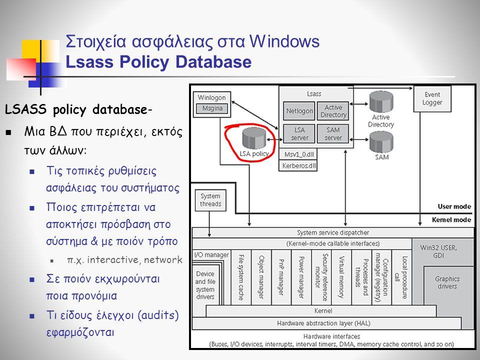 Στοιχεία ασφάλειας στα Windows Lsass Policy Database LSASS policy database-  Μια ΒΔ που περιέχει, εκτός των άλλων:  Τις τοπικές ρυθμίσεις ασφάλειας του συστήματος  Ποιος επιτρέπεται να αποκτήσει πρόσβαση στο σύστημα & με ποιόν τρόπο  π.χ.
