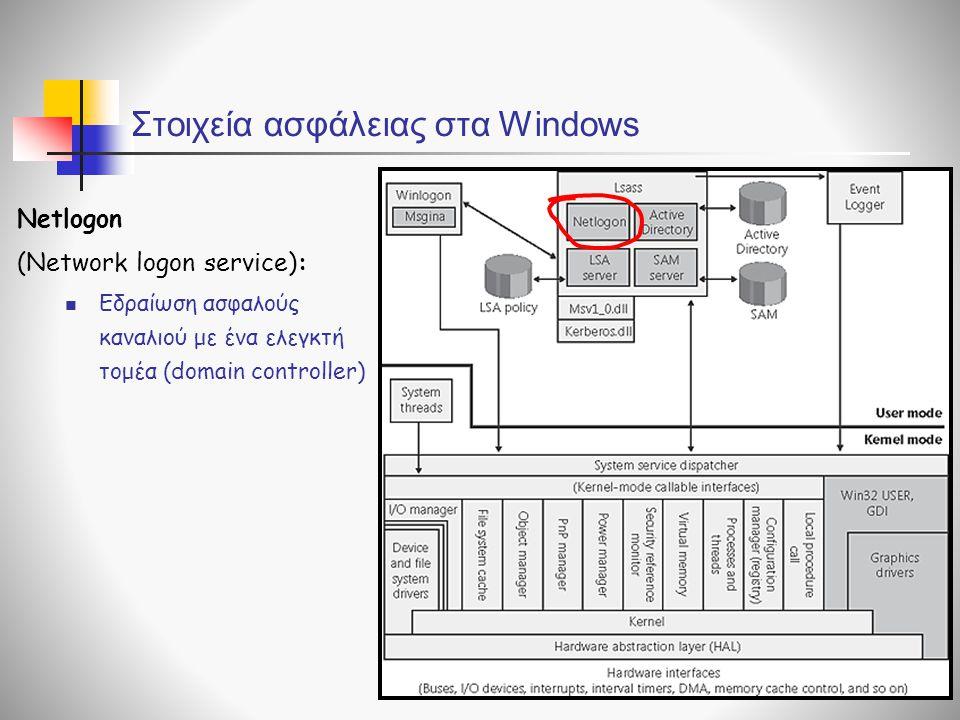Στοιχεία ασφάλειας στα Windows Netlogon (Network logon service):  Εδραίωση ασφαλούς καναλιού με ένα ελεγκτή τομέα (domain controller)