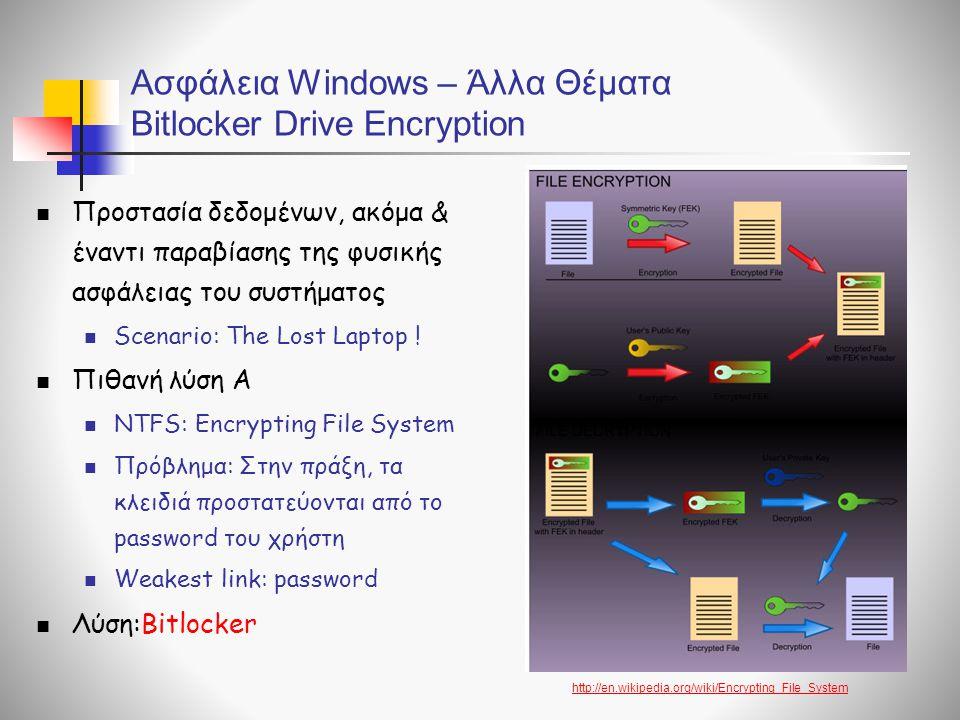 Ασφάλεια Windows – Άλλα Θέματα Bitlocker Drive Encryption  Προστασία δεδομένων, ακόμα & έναντι παραβίασης της φυσικής ασφάλειας του συστήματος  Scenario: The Lost Laptop .
