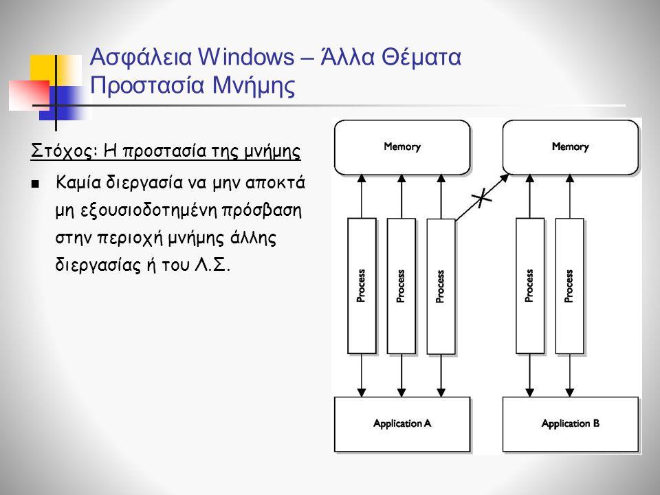 Ασφάλεια Windows – Άλλα Θέματα Προστασία Μνήμης Στόχος: Η προστασία της μνήμης  Καμία διεργασία να μην αποκτά μη εξουσιοδοτημένη πρόσβαση στην περιοχή μνήμης άλλης διεργασίας ή του Λ.Σ.