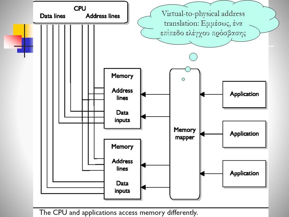 Προστασία Μνήμης: Windows Virtual-to-physical address translation: Εμμέσως, ένα επίπεδο ελέγχου πρόσβασης