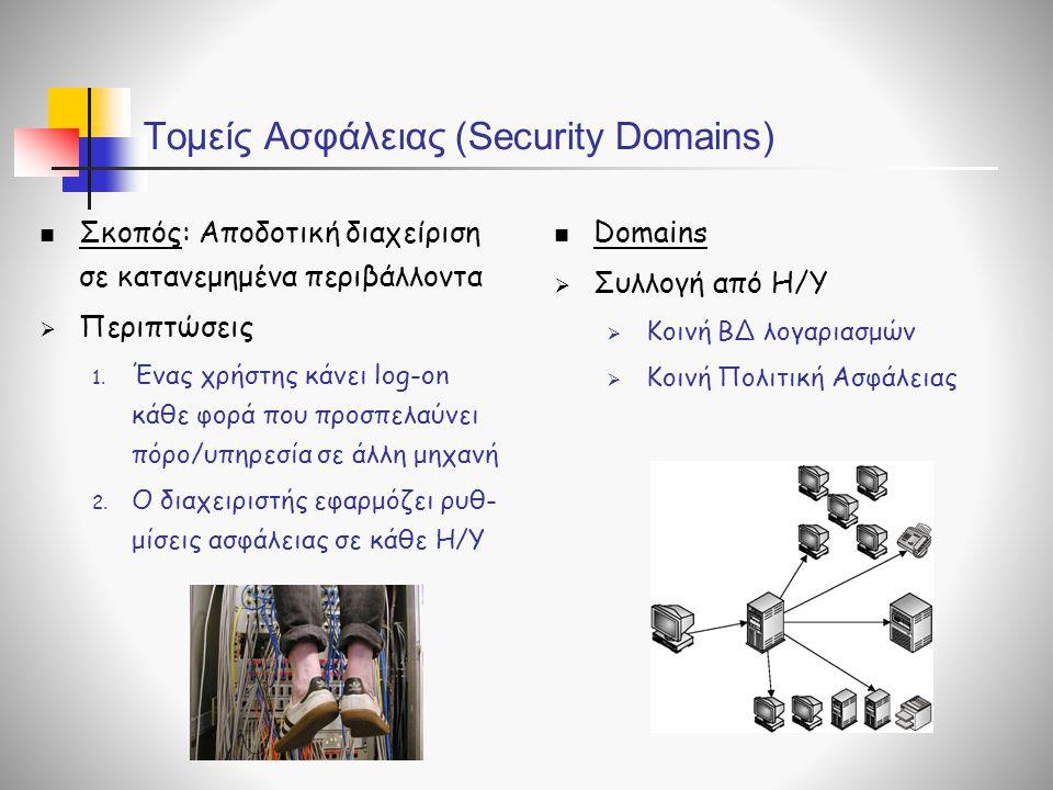 Τομείς Ασφάλειας (Security Domains)  Σκοπός: Αποδοτική διαχείριση σε κατανεμημένα περιβάλλοντα  Περιπτώσεις 1.