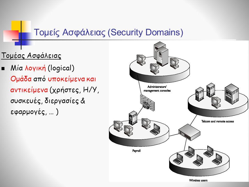 Τομείς Ασφάλειας (Security Domains) Τομέας Ασφάλειας  Μία λογική (logical) Ομάδα από υποκείμενα και αντικείμενα (χρήστες, Η/Υ, συσκευές, διεργασίες & εφαρμογές, … )