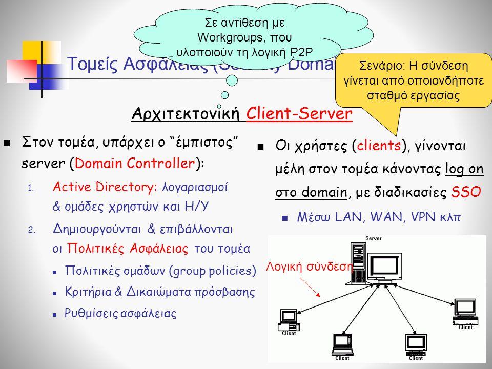 Τομείς Ασφάλειας (Security Domains)  Οι χρήστες (clients), γίνονται μέλη στον τομέα κάνοντας log on στο domain, με διαδικασίες SSO  Μέσω LAN, WAN, VPN κλπ  Στον τομέα, υπάρχει ο έμπιστος server (Domain Controller): 1.