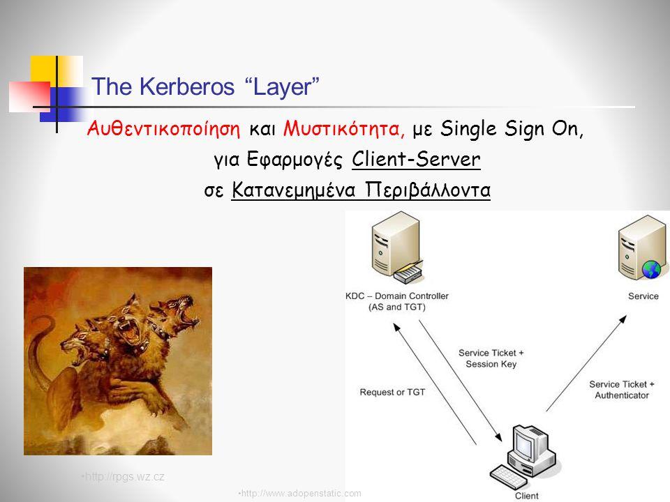 The Kerberos Layer Αυθεντικοποίηση και Μυστικότητα, με Single Sign On, για Εφαρμογές Client-Server σε Κατανεμημένα Περιβάλλοντα •http://rpgs.wz.cz •http://www.adopenstatic.com