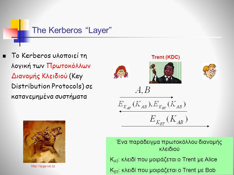 The Kerberos Layer  To Kerberos υλοποιεί τη λογική των Πρωτοκόλλων Διανομής Κλειδιού (Key Distribution Protocols) σε κατανεμημένα συστήματα Trent (KDC) Ένα παράδειγμα πρωτοκόλλου διανομής κλειδιού Κ ΑΤ : κλειδί που μοιράζεται ο Trent με Alice Κ BΤ : κλειδί που μοιράζεται ο Trent με Bob http://rpgs.wz.cz