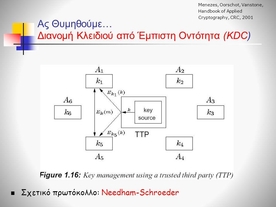 Ας Θυμηθούμε… Διανομή Κλειδιού από Έμπιστη Οντότητα (KDC)  Σχετικό πρωτόκολλο: Needham-Schroeder Menezes, Oorschot, Vanstone, Handbook of Applied Cryptography, CRC, 2001
