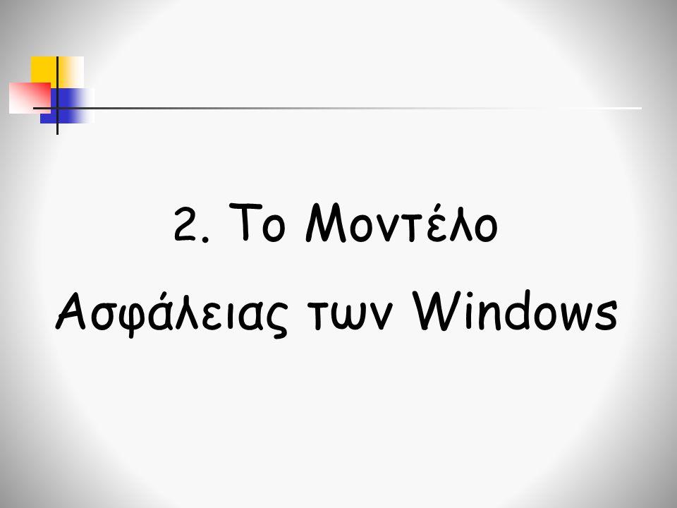 2. To Μοντέλο Ασφάλειας των Windows