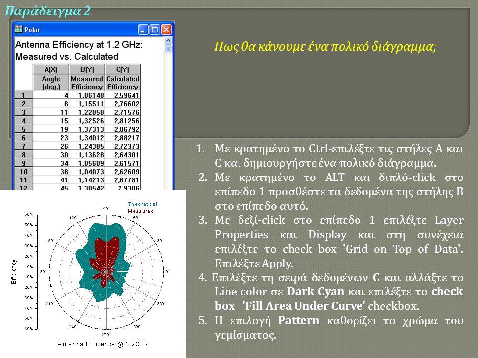 Πως θα κάνουμε ένα πολικό διάγραμμα; CtrlA C 1. Με κρατημένο το Ctrl-επιλέξτε τις στήλες A και C και δημιουργήστε ένα πολικό διάγραμμα. ALT 1Β 2. Με κ