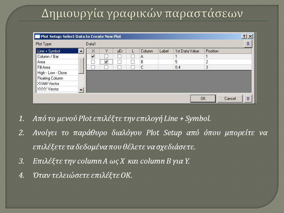1.Από το μενού Plot επιλέξτε την επιλογή Line + Symbol. 2.Ανοίγει το παράθυρο διαλόγου Plot Setup από όπου μπορείτε να επιλέξετε τα δεδομένα που θέλετ