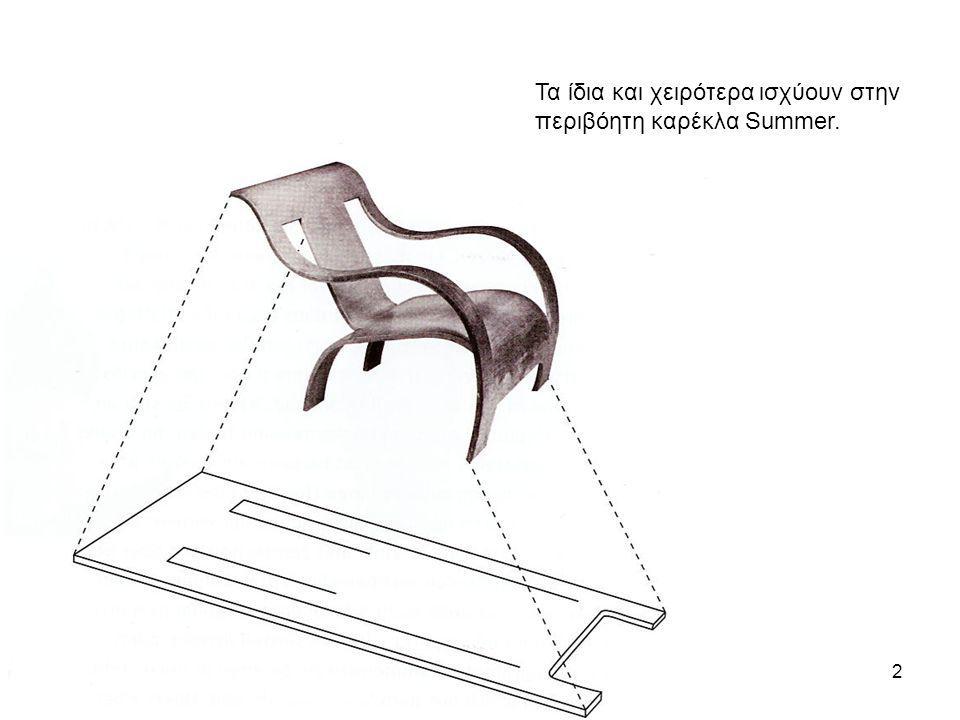 2 Τα ίδια και χειρότερα ισχύουν στην περιβόητη καρέκλα Summer.