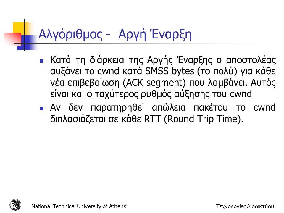 National Technical University of AthensΤεχνολογίες Διαδικτύου Αλγόριθμος - Αργή Έναρξη  Κατά τη διάρκεια της Αργής Έναρξης ο αποστολέας αυξάνει το cwnd κατά SMSS bytes (το πολύ) για κάθε νέα επιβεβαίωση (ACK segment) που λαμβάνει.