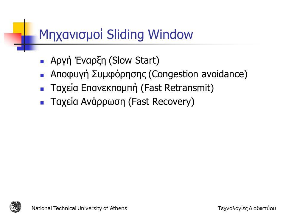 National Technical University of AthensΤεχνολογίες Διαδικτύου Μηχανισμοί Sliding Window  Αργή Έναρξη (Slow Start)  Αποφυγή Συμφόρησης (Congestion avoidance)  Ταχεία Επανεκπομπή (Fast Retransmit)  Ταχεία Ανάρρωση (Fast Recovery)