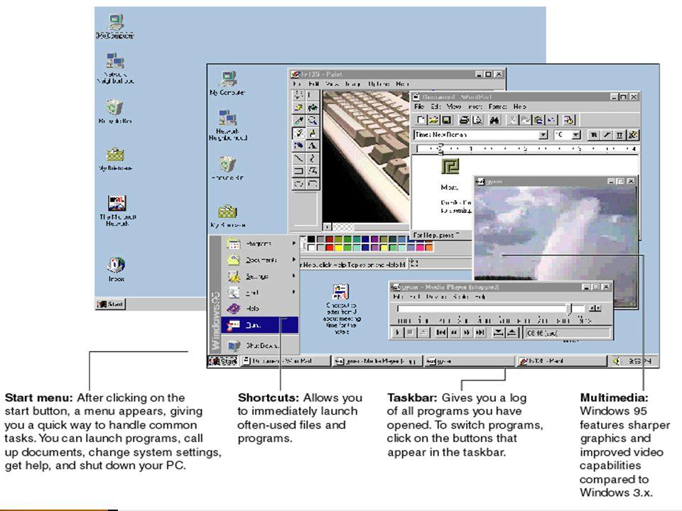 Quit 2.12 Τα Windows… Το Παράθυρο Το Μενού Εικονίδια