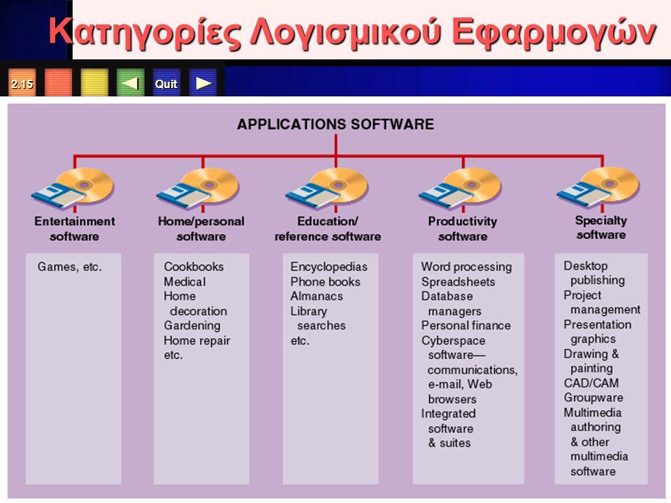 Quit 2.14 Λογισμικό Εφαρμογών