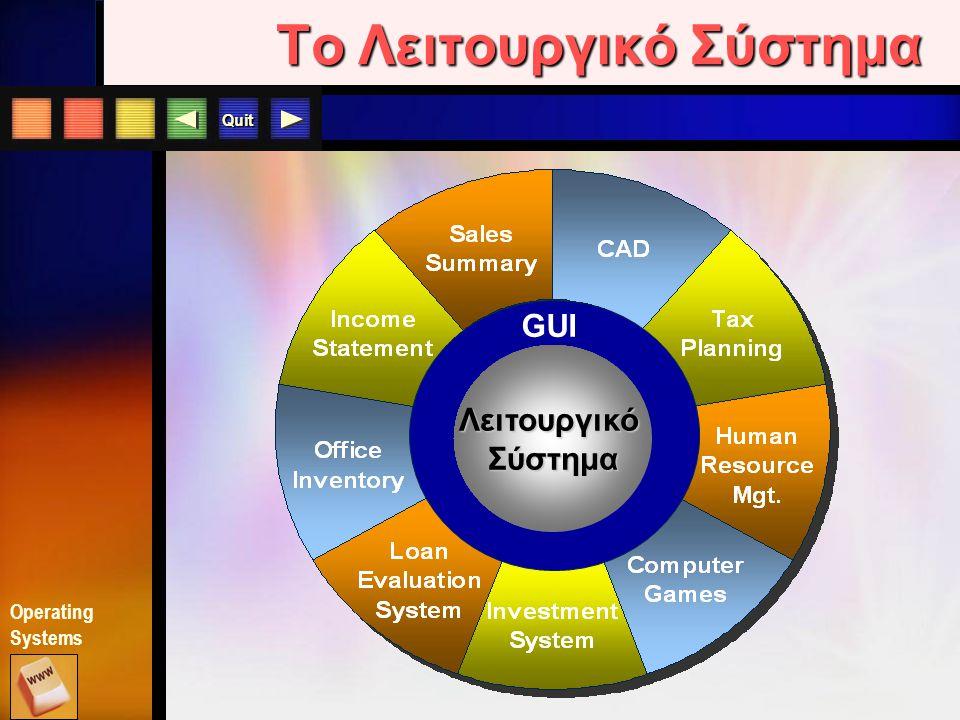 Quit Το Λειτουργικό Σύστημα ΛειτουργικόΣύστημα GUI Operating Systems