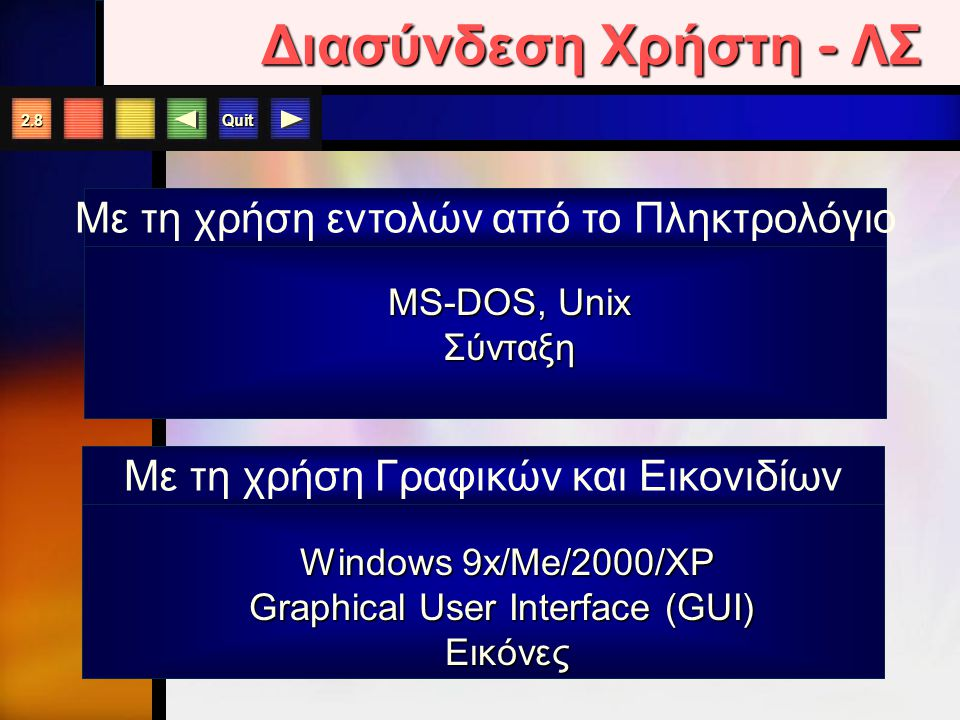 Quit 2.18 Παρουσιάσεις σε PowerPoint Γενικά Διαφάνειες SpecialEffects Σημειώσεις You can then type your notes here.