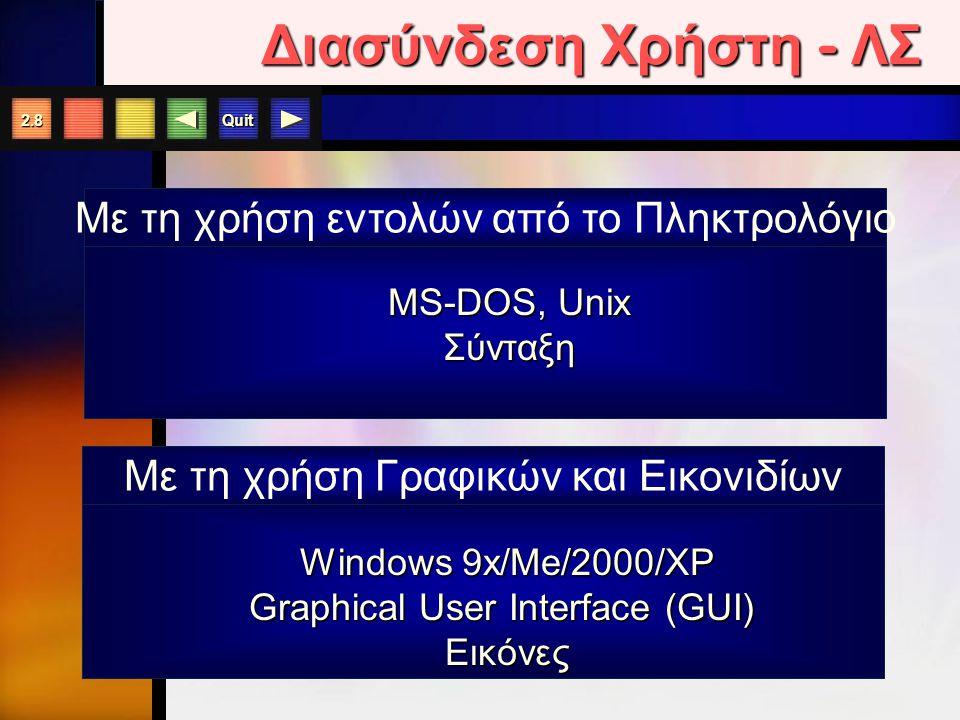 Quit 2.8 Διασύνδεση Χρήστη - ΛΣ MS-DOS, Unix Σύνταξη Με τη χρήση εντολών από το Πληκτρολόγιο Windows 9x/Me/2000/XP Graphical User Interface (GUI) Εικόνες Με τη χρήση Γραφικών και Εικονιδίων