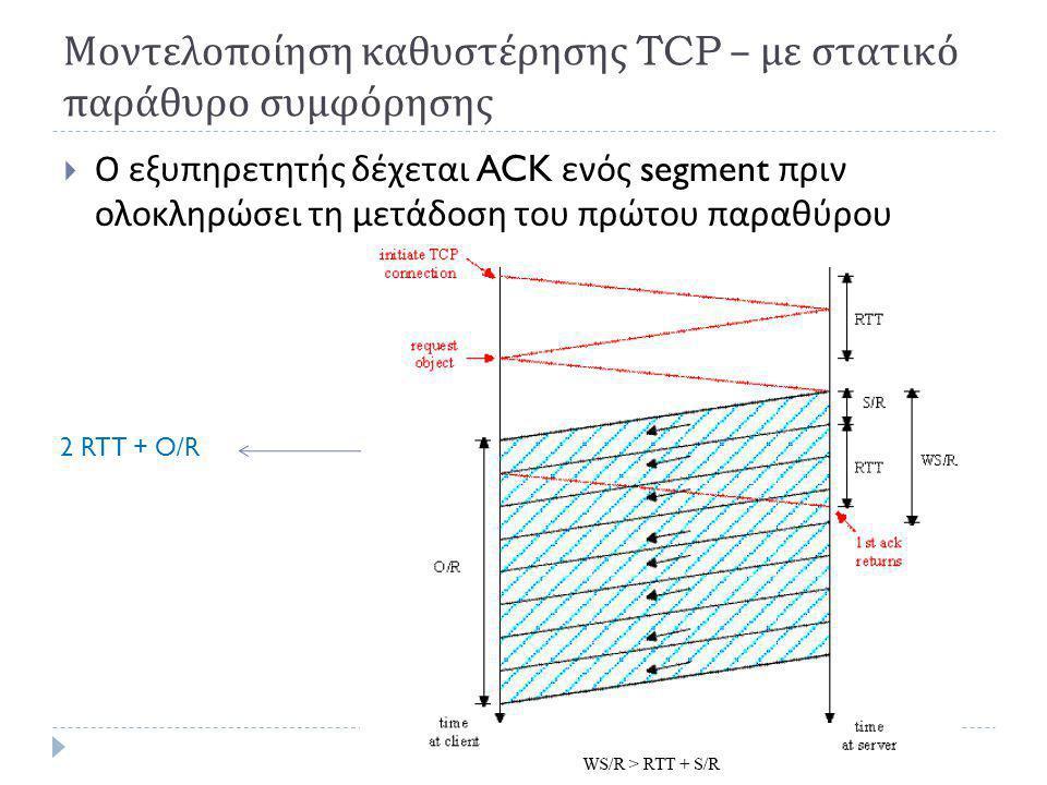Μοντελοποίηση καθυστέρησης TCP – με στατικό παράθυρο συμφόρησης  Ο εξυπηρετητής δέχεται ACK ενός segment πριν ολοκληρώσει τη μετάδοση του πρώτου παραθύρου 2 RTT + O/R