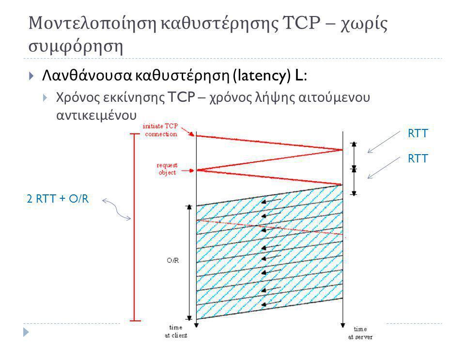 Μοντελοποίηση καθυστέρησης TCP – χωρίς συμφόρηση  Λανθάνουσα καθυστέρηση (latency) L:  Χρόνος εκκίνησης TCP – χρόνος λήψης αιτούμενου αντικειμένου RTT 2 RTT + O/R