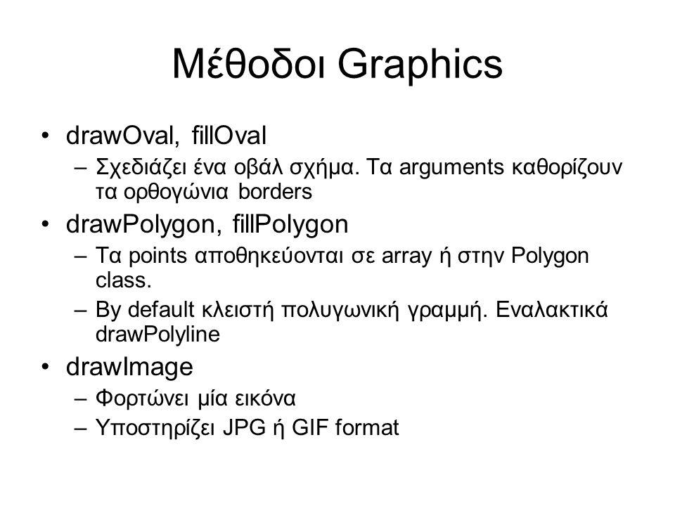 Μέθοδοι Graphics •drawOval, fillOval –Σχεδιάζει ένα οβάλ σχήμα. Τα arguments καθορίζουν τα ορθογώνια borders •drawPolygon, fillPolygon –Τα points αποθ