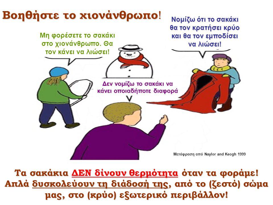 Βοηθήστε το χιονάνθρωπο ! Μετάφραση από Naylor and Keogh 1999 Μη φορέσετε το σακάκι στο χιονάνθρωπο. Θα τον κάνει να λιώσει! Δεν νομίζω το σακάκι να κ