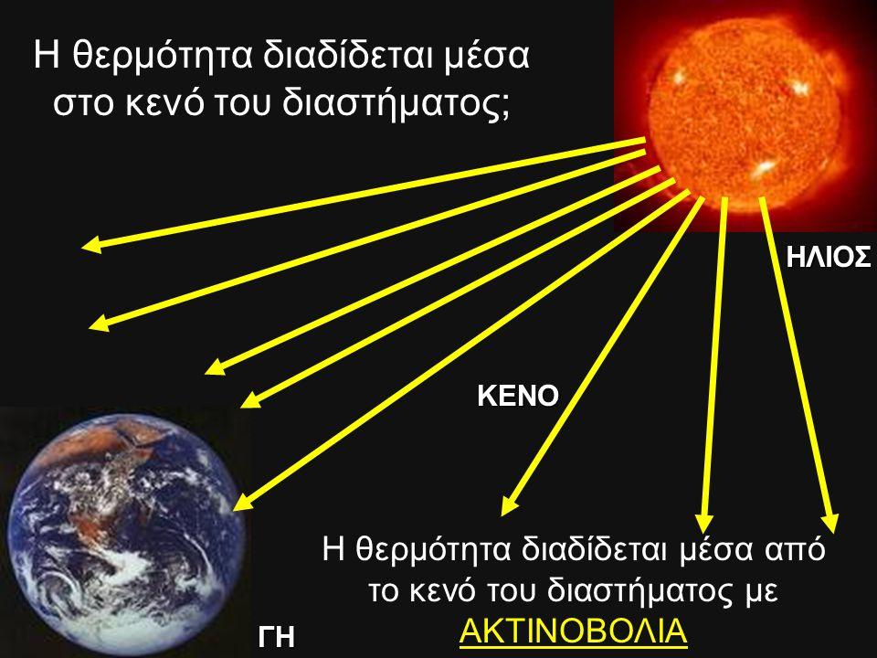 Η θερμότητα διαδίδεται μέσα στο κενό του διαστήματος; ΚΕΝΟ ΗΛΙΟΣ ΓΗ Η θερμότητα διαδίδεται μέσα από το κενό του διαστήματος με ΑΚΤΙΝΟΒΟΛΙΑ