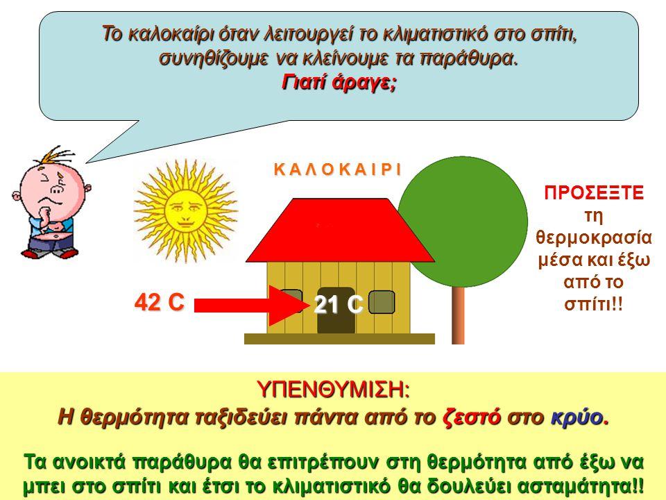 Κ Α Λ Ο Κ Α Ι Ρ Ι 26 C ΥΠΕΝΘΥΜΙΣΗ: Η θερμότητα ταξιδεύει πάντα από το ζεστό στο κρύο. 42 C 21 C Το καλοκαίρι όταν λειτουργεί το κλιματιστικό στο σπίτι