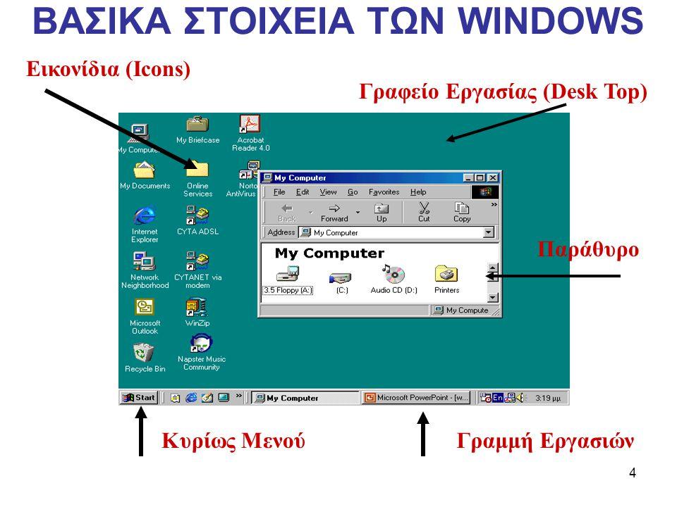 4 ΒΑΣΙΚΑ ΣΤΟΙΧΕΙΑ ΤΩΝ WINDOWS •Εικονίδια (Icons) Παράθυρο •Κυρίως Μενού •Γραμμή Εργασιών •Γραφείο Εργασίας (Desk Top)