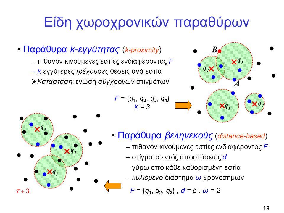 18 Είδη χωροχρονικών παραθύρων • Παράθυρα k-εγγύτητας ( k-proximity ) – πιθανόν κινούμενες εστίες ενδιαφέροντος F – k-εγγύτερες τρέχουσες θέσεις ανά εστία  Κατάσταση: ένωση σύγχρονων στιγμάτων F = {q 1, q 2, q 3, q 4 } k = 3 • Παράθυρα βεληνεκούς ( distance-based ) – πιθανόν κινούμενες εστίες ενδιαφέροντος F – στίγματα εντός αποστάσεως d γύρω από κάθε καθορισμένη εστία – κυλιόμενο διάστημα ω χρονοσήμων F = {q 1, q 2, q 3 }, d = 5, ω = 2