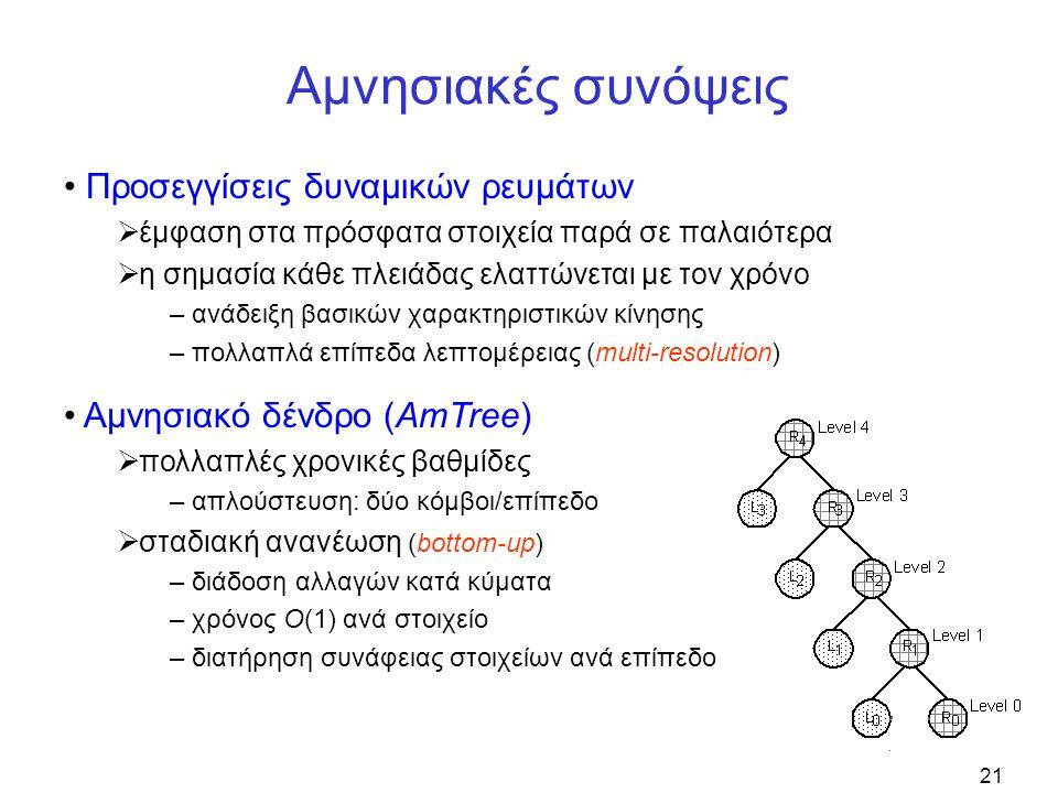 21 Αμνησιακές συνόψεις • Προσεγγίσεις δυναμικών ρευμάτων  έμφαση στα πρόσφατα στοιχεία παρά σε παλαιότερα  η σημασία κάθε πλειάδας ελαττώνεται με τον χρόνο – ανάδειξη βασικών χαρακτηριστικών κίνησης – πολλαπλά επίπεδα λεπτομέρειας (multi-resolution) • Αμνησιακό δένδρο (AmTree)  πολλαπλές χρονικές βαθμίδες – απλούστευση: δύο κόμβοι/επίπεδο  σταδιακή ανανέωση (bottom-up) – διάδοση αλλαγών κατά κύματα – χρόνος O(1) ανά στοιχείο – διατήρηση συνάφειας στοιχείων ανά επίπεδο