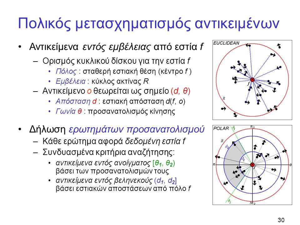 30 Πολικός μετασχηματισμός αντικειμένων –Ορισμός κυκλικού δίσκου για την εστία f •Πόλος : σταθερή εστιακή θέση (κέντρο f ) •Εμβέλεια : κύκλος ακτίνας R •Δήλωση ερωτημάτων προσανατολισμού –Κάθε ερώτημα αφορά δεδομένη εστία f –Συνδυασμένα κριτήρια αναζήτησης: –Αντικείμενο o θεωρείται ως σημείο (d, θ) •Απόσταση d : εστιακή απόσταση d(f, o) •Γωνία θ : προσανατολισμός κίνησης •αντικείμενα εντός ανοίγματος [θ 1, θ 2 ) βάσει των προσανατολισμών τους •αντικείμενα εντός βεληνεκούς (d 1, d 2 ] βάσει εστιακών αποστάσεων από πόλο f •Αντικείμενα εντός εμβέλειας από εστία f
