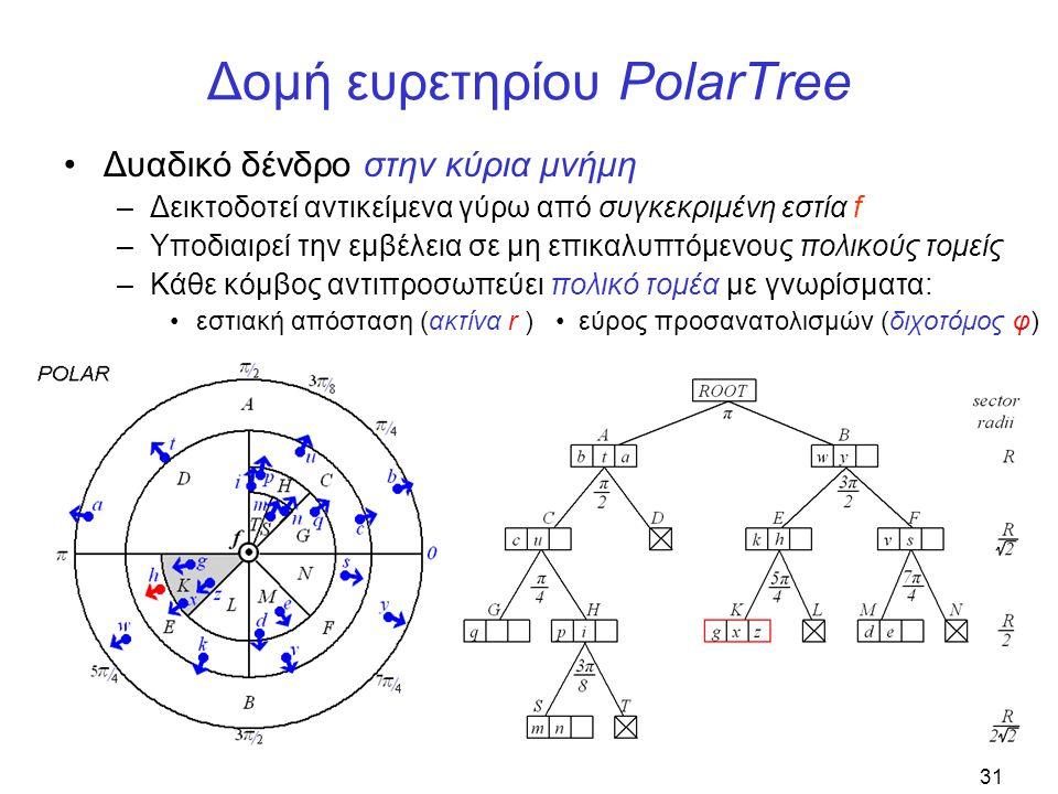31 Δομή ευρετηρίου PolarTree •Δυαδικό δένδρο στην κύρια μνήμη –Δεικτοδοτεί αντικείμενα γύρω από συγκεκριμένη εστία f –Υποδιαιρεί την εμβέλεια σε μη επικαλυπτόμενους πολικούς τομείς –Κάθε κόμβος αντιπροσωπεύει πολικό τομέα με γνωρίσματα: •εστιακή απόσταση (ακτίνα r ) • εύρος προσανατολισμών (διχοτόμος φ)