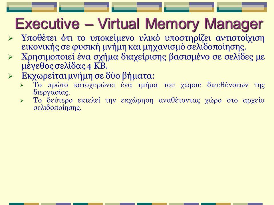 Executive – Virtual Memory Manager  Υποθέτει ότι το υποκείμενο υλικό υποστηρίζει αντιστοίχιση εικονικής σε φυσική μνήμη και μηχανισμό σελιδοποίησης.