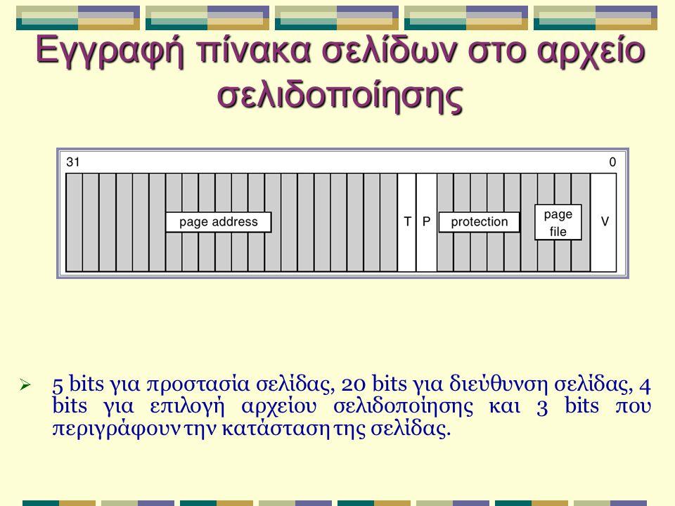 Εγγραφή πίνακα σελίδων στο αρχείο σελιδοποίησης  5 bits για προστασία σελίδας, 20 bits για διεύθυνση σελίδας, 4 bits για επιλογή αρχείου σελιδοποίηση