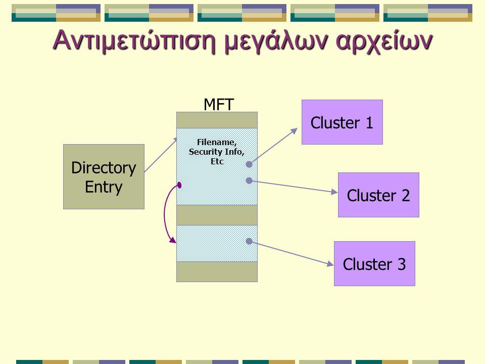 Αντιμετώπιση μεγάλων αρχείων MFT Directory Entry Filename, Security Info, Etc Cluster 1Cluster 2 Cluster 3
