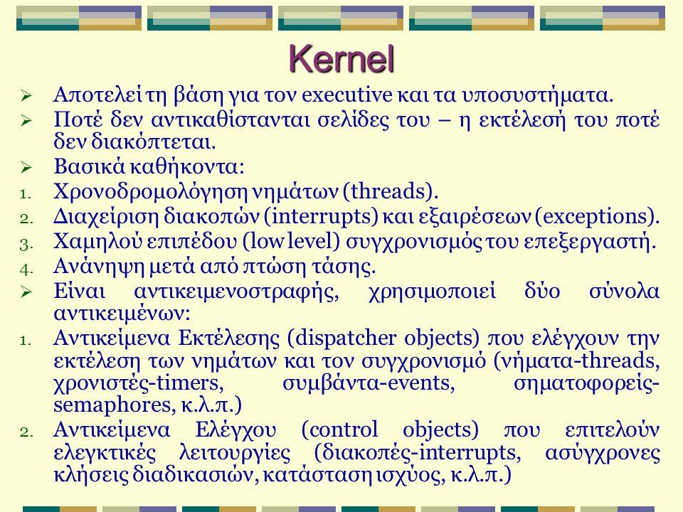 Kernel  Αποτελεί τη βάση για τον executive και τα υποσυστήματα.  Ποτέ δεν αντικαθίστανται σελίδες του – η εκτέλεσή του ποτέ δεν διακόπτεται.  Βασικ