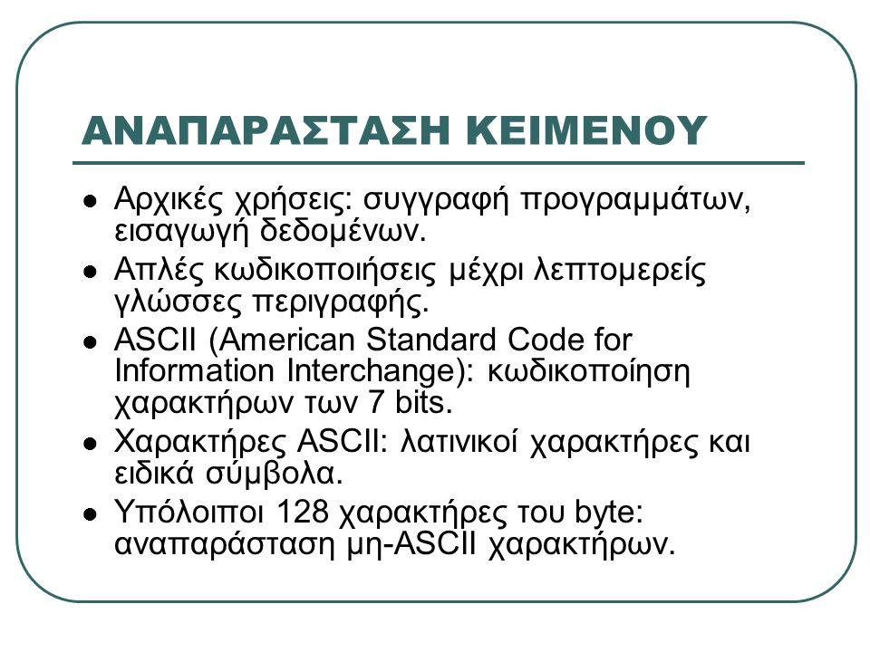 ΑΝΑΠΑΡΑΣΤΑΣΗ ΚΕΙΜΕΝΟΥ  Αρχικές χρήσεις: συγγραφή προγραμμάτων, εισαγωγή δεδομένων.